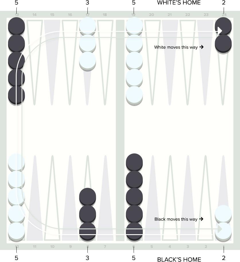 Backgammon setup image